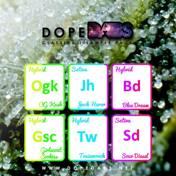 Dope Dabs Cannabis Strain Specific Terpene Profile Sample Pack The Classics 1